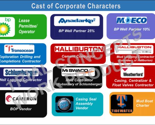 Case of Characters
